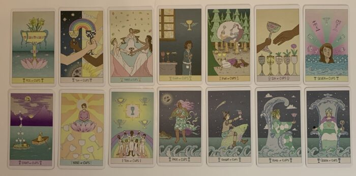 Looking Through The Luna Sol Tarot